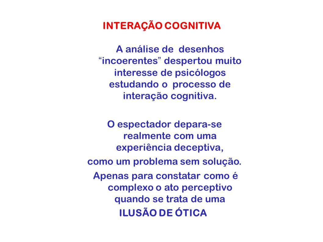 A análise de figuras A análise de desenhosincoerentes despertou muito interesse de psicólogos estudando o processo de interação cognitiva. O espectado
