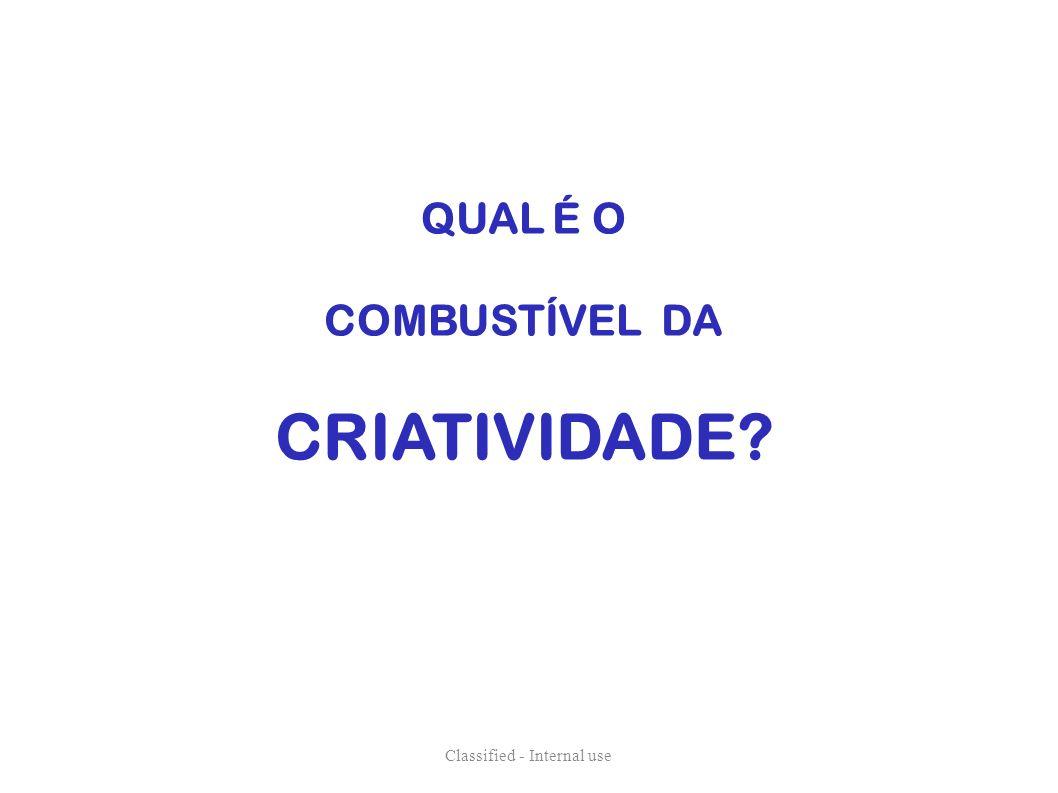 Classified - Internal use QUAL É O COMBUSTÍVEL DA CRIATIVIDADE?