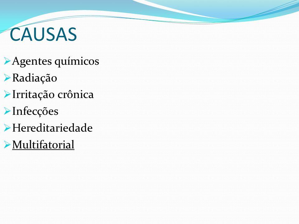 CAUSAS Agentes químicos Radiação Irritação crônica Infecções Hereditariedade Multifatorial