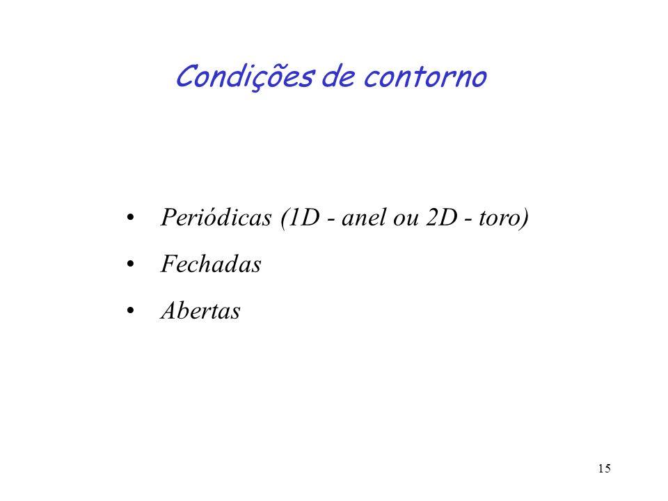 15 Condições de contorno Periódicas (1D - anel ou 2D - toro) Fechadas Abertas