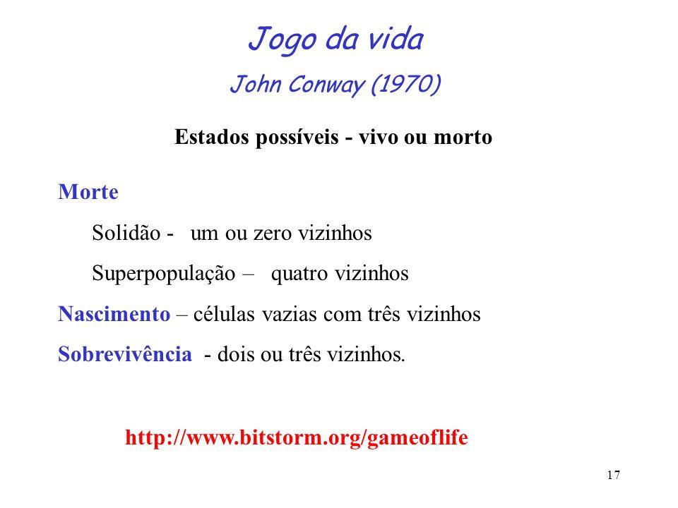 17 Jogo da vida John Conway (1970) Morte Solidão - um ou zero vizinhos Superpopulação – quatro vizinhos Nascimento – células vazias com três vizinhos Sobrevivência - dois ou três vizinhos.