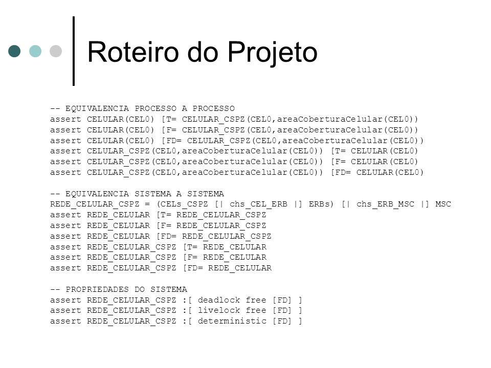 Roteiro do Projeto -- EQUIVALENCIA PROCESSO A PROCESSO assert CELULAR(CEL0) [T= CELULAR_CSPZ(CEL0,areaCoberturaCelular(CEL0)) assert CELULAR(CEL0) [F=