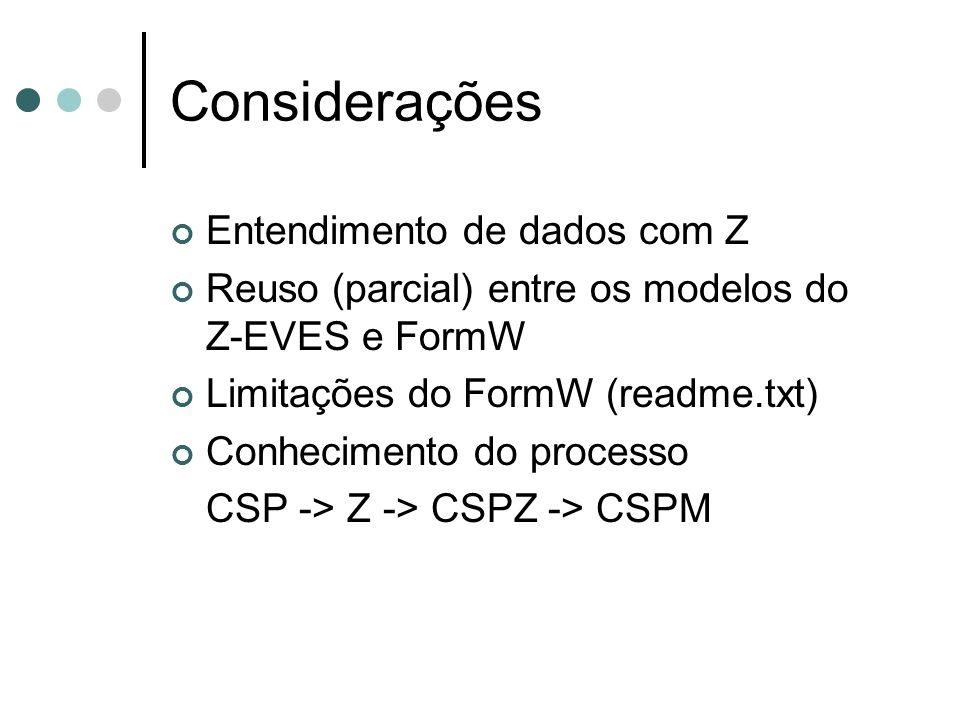 Considerações Entendimento de dados com Z Reuso (parcial) entre os modelos do Z-EVES e FormW Limitações do FormW (readme.txt) Conhecimento do processo
