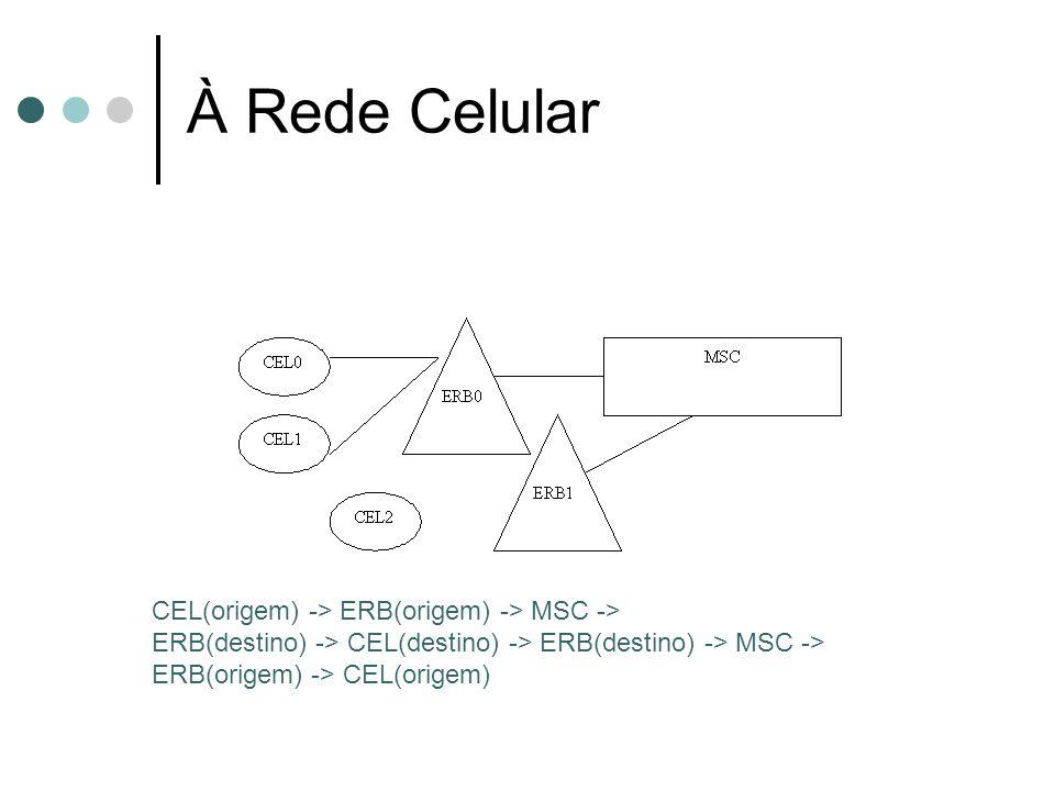 Roteiro do Projeto 1a parte Especificação CSP (FDR) CELULAR ERB MSC CELs = (||| c:ConjuntoCel@CELULAR(c)) ERBs = (||| e:ConjuntoERB@ERB(e)) REDE_CELULAR = (CELs [| chs_CEL_ERB |] ERBs) [| chs_ERB_MSC |] MSC assert REDE_CELULAR :[ deadlock free [FD] ] assert REDE_CELULAR :[ livelock free [FD] ] assert REDE_CELULAR :[ deterministic [FD] ]