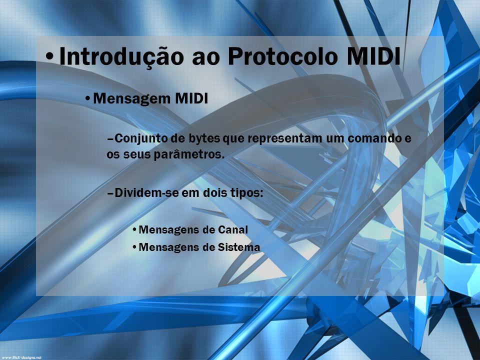 Introdução ao Protocolo MIDI Mensagem MIDI –Conjunto de bytes que representam um comando e os seus parâmetros. –Dividem-se em dois tipos: Mensagens de