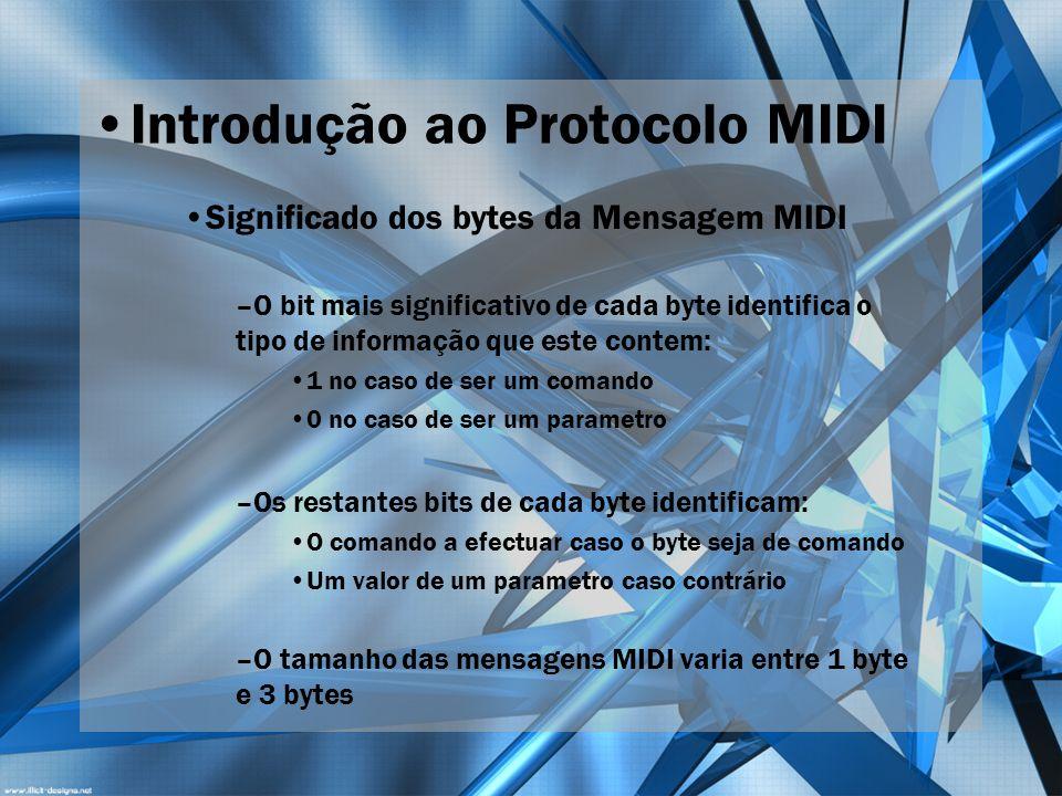 Introdução ao Protocolo MIDI Significado dos bytes da Mensagem MIDI –O bit mais significativo de cada byte identifica o tipo de informação que este co