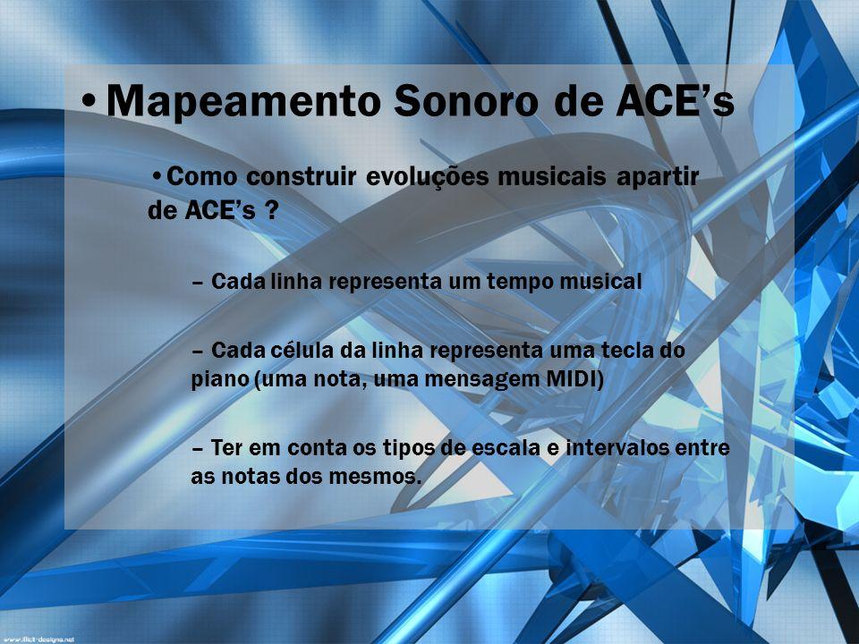 Mapeamento Sonoro de ACEs Como construir evoluções musicais apartir de ACEs ? – Cada linha representa um tempo musical – Cada célula da linha represen