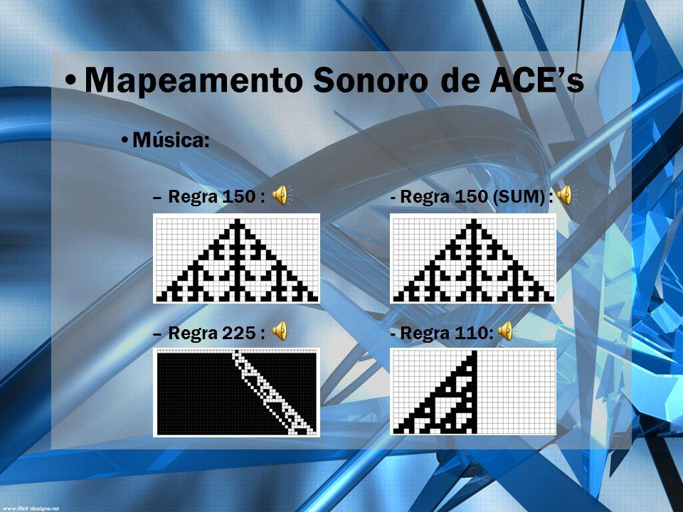 Mapeamento Sonoro de ACEs Música: – Regra 150 :- Regra 150 (SUM) : – Regra 225 :- Regra 110: