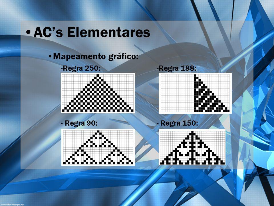 ACs Elementares Mapeamento gráfico: -Regra 250:-Regra 188: - Regra 90:- Regra 150:
