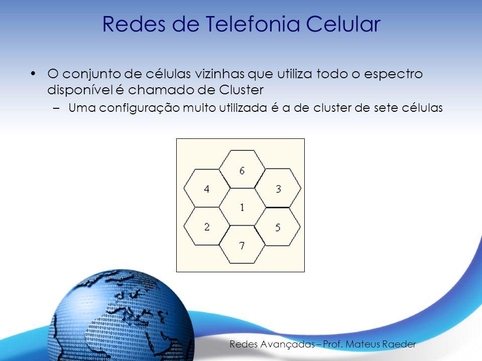Redes Avançadas – Prof. Mateus Raeder Redes de Telefonia Celular O conjunto de células vizinhas que utiliza todo o espectro disponível é chamado de Cl