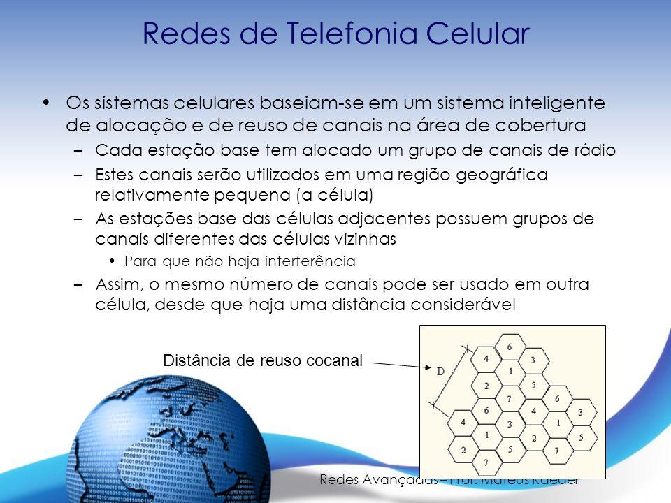 Redes Avançadas – Prof. Mateus Raeder Redes de Telefonia Celular Os sistemas celulares baseiam-se em um sistema inteligente de alocação e de reuso de