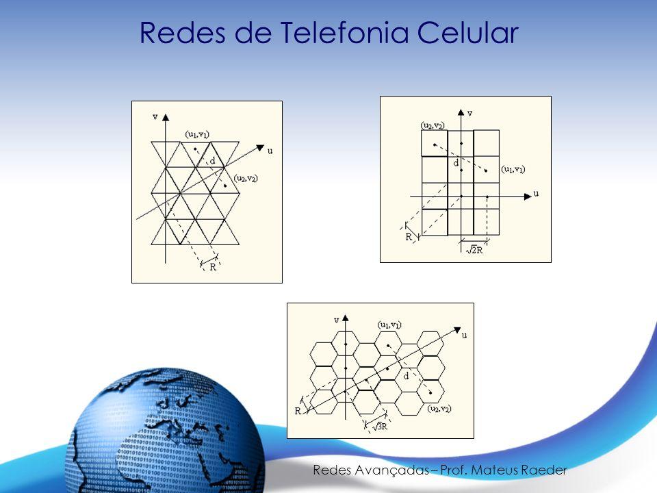 Redes Avançadas – Prof. Mateus Raeder Redes de Telefonia Celular