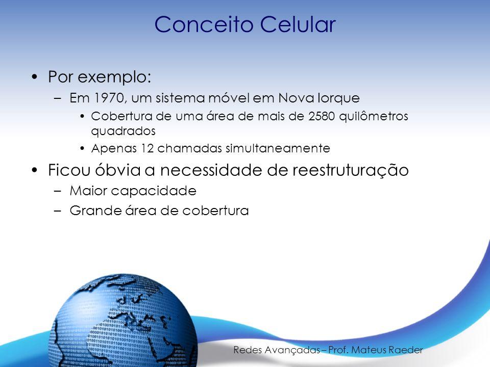 Redes Avançadas – Prof. Mateus Raeder Conceito Celular Por exemplo: –Em 1970, um sistema móvel em Nova Iorque Cobertura de uma área de mais de 2580 qu