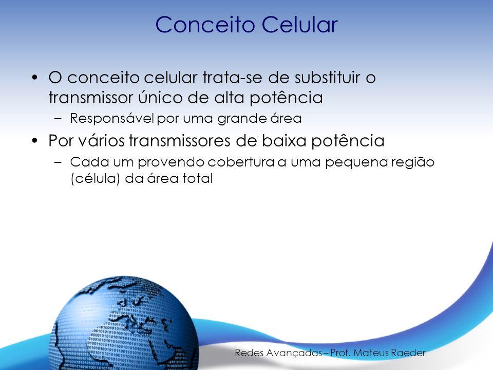 Redes Avançadas – Prof. Mateus Raeder Conceito Celular O conceito celular trata-se de substituir o transmissor único de alta potência –Responsável por