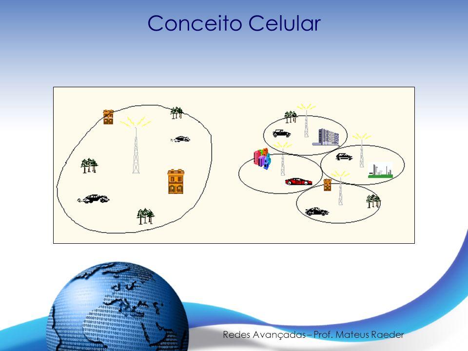 Redes Avançadas – Prof. Mateus Raeder Conceito Celular