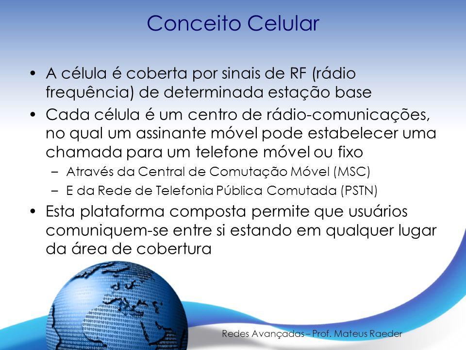 Redes Avançadas – Prof. Mateus Raeder Conceito Celular A célula é coberta por sinais de RF (rádio frequência) de determinada estação base Cada célula