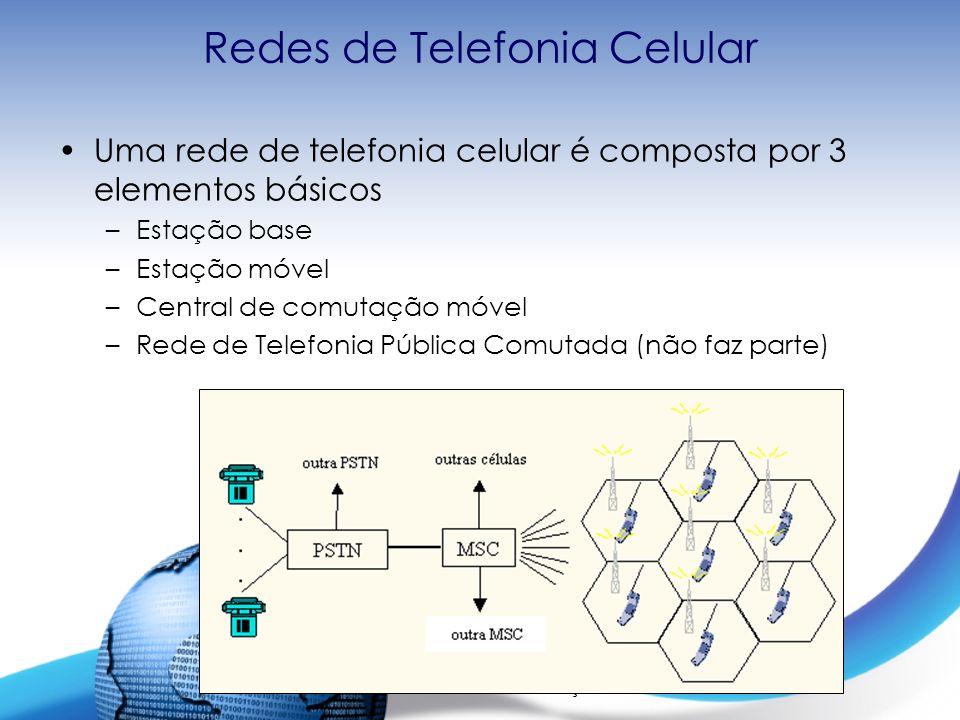 Redes Avançadas – Prof. Mateus Raeder Redes de Telefonia Celular Uma rede de telefonia celular é composta por 3 elementos básicos –Estação base –Estaç