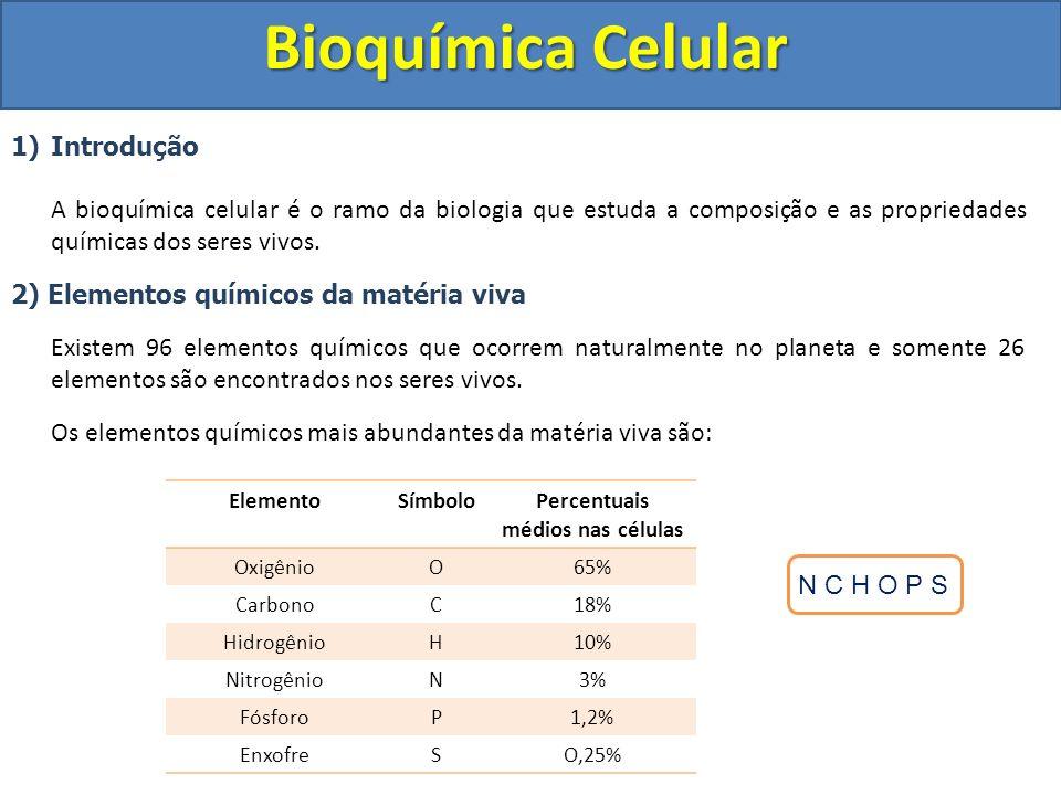 1)Introdução A bioquímica celular é o ramo da biologia que estuda a composição e as propriedades químicas dos seres vivos. 2) Elementos químicos da ma