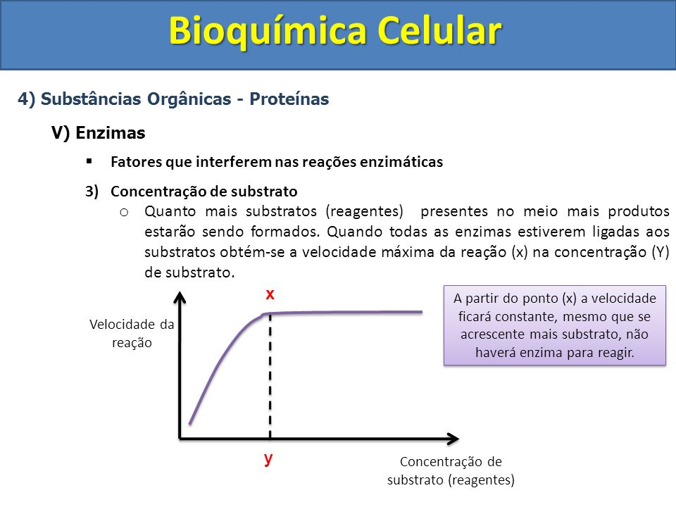 Bioquímica Celular 4) Substâncias Orgânicas - Vitaminas e) Vitaminas As vitaminas são substâncias químicas que atuam como reguladoras do metabolismo.