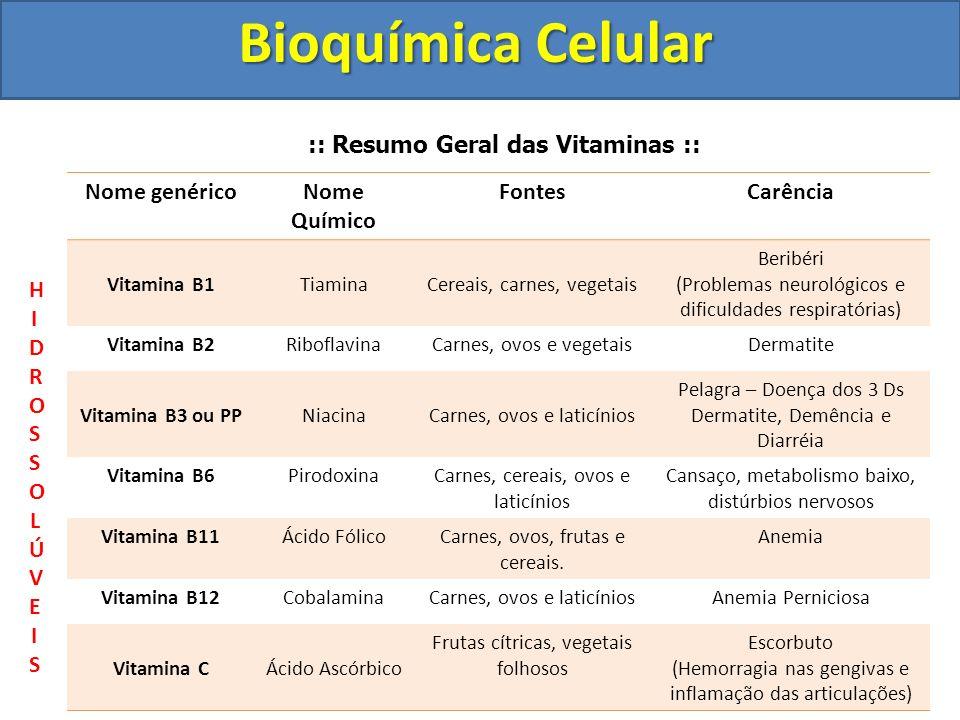 Bioquímica Celular :: Resumo Geral das Vitaminas :: Nome genéricoNome Químico FontesCarência Vitamina ARetinol Legumes, frutos e vegetais folhosos Xeroftalmia (Ressecamento da retina) Cegueira noturna Vitamina DCalciferol Carnes, ovos e laticínios * Alimentos contém precursor que se transforma em vitamina D quando exposto aos raios ultravioleta Raquitismo Vitamina ETocoferolCarnes, ovos e laticíniosEsterilidade Masculina Vitamina KFiloquinonaVegetais em geralHemorragias LipoSSOLÚVEISLipoSSOLÚVEIS Obs.: As vitaminas: B1, B2, B3, B6, B11, e K são produzidas pela microbiota presente no intestino humano.