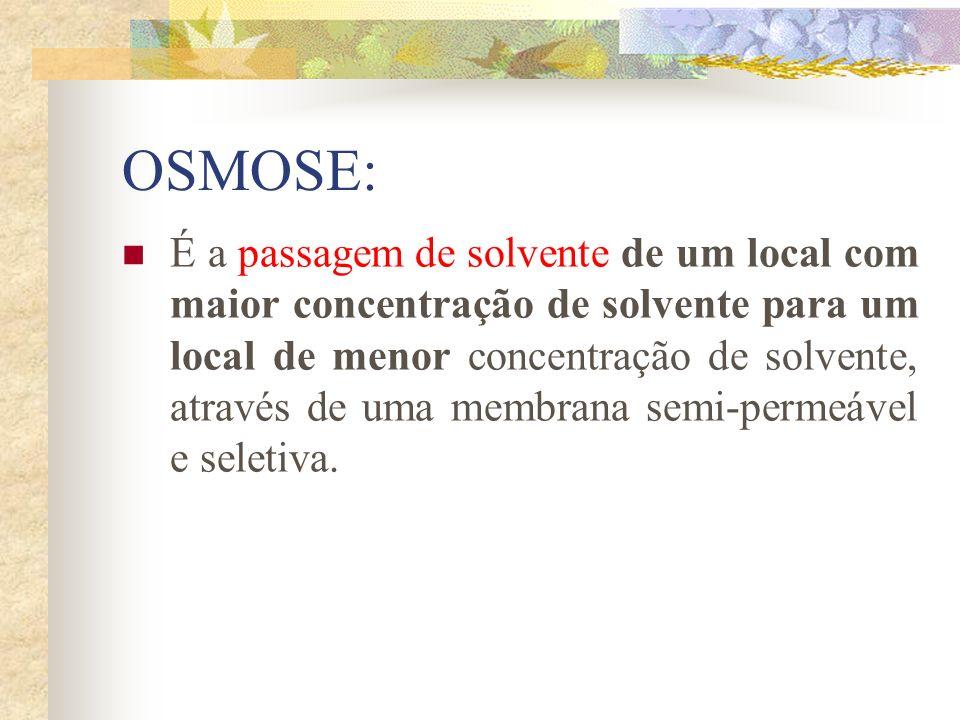 OSMOSE: É a passagem de solvente de um local com maior concentração de solvente para um local de menor concentração de solvente, através de uma membra