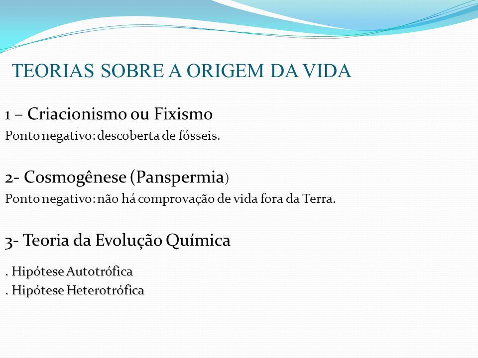 TEORIAS SOBRE A ORIGEM DA VIDA 1 – Criacionismo ou Fixismo Ponto negativo: descoberta de fósseis. 2- Cosmogênese (Panspermia ) Ponto negativo: não há