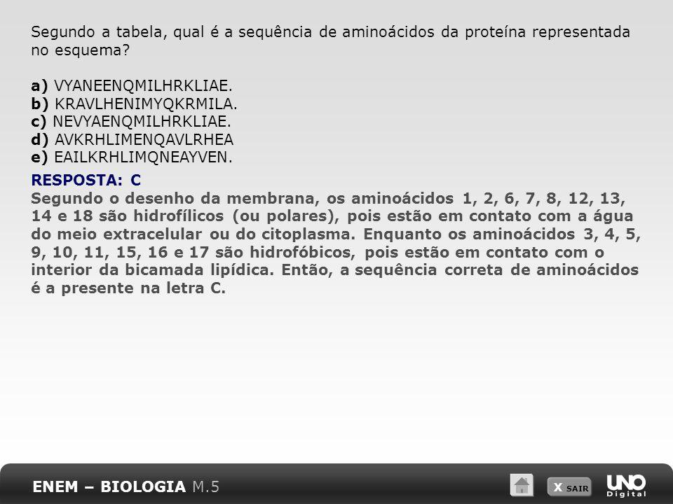X SAIR RESPOSTA: C Segundo o desenho da membrana, os aminoácidos 1, 2, 6, 7, 8, 12, 13, 14 e 18 são hidrofílicos (ou polares), pois estão em contato c