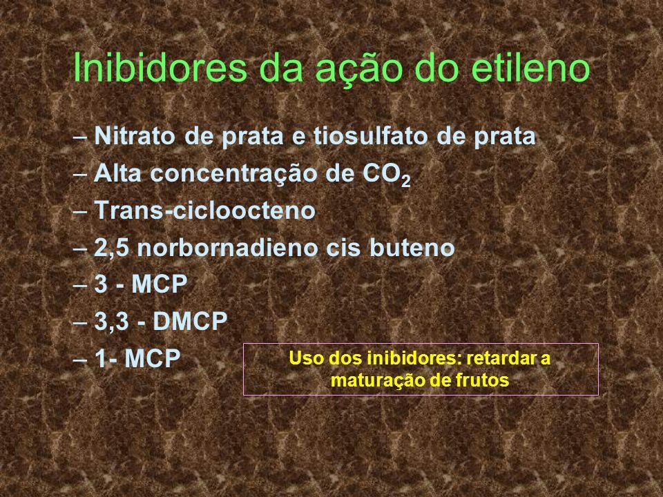 Inibidores da ação do etileno –Nitrato de prata e tiosulfato de prata –Alta concentração de CO 2 –Trans-cicloocteno –2,5 norbornadieno cis buteno –3 -