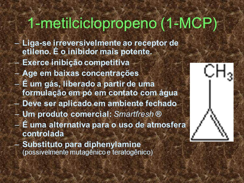 1-metilciclopropeno (1-MCP) –Liga-se irreversivelmente ao receptor de etileno. É o inibidor mais potente. –Exerce inibição competitiva –Age em baixas
