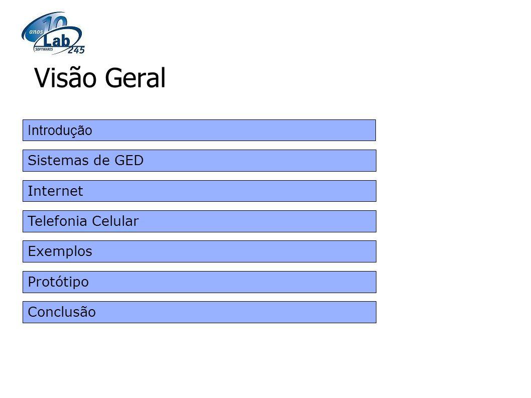 Visão Geral Sistemas de GED Telefonia Celular Exemplos Protótipo Internet Introdução Conclusão