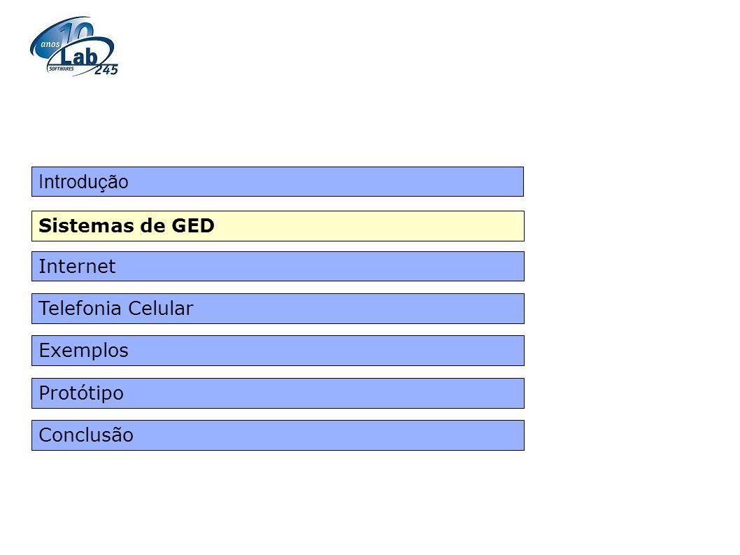 Sistemas de GED Telefonia Celular Exemplos Protótipo Internet Introdução Conclusão
