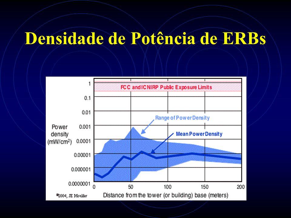 Densidade de Potência de ERBs