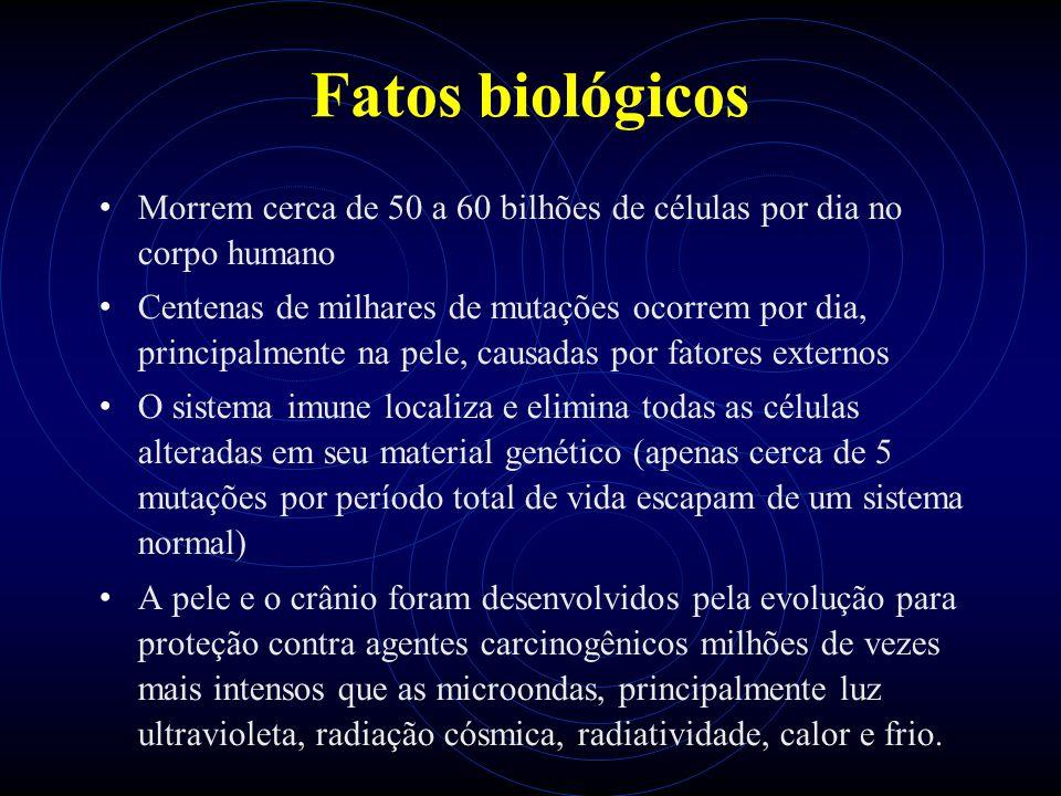 Fatos biológicos Morrem cerca de 50 a 60 bilhões de células por dia no corpo humano Centenas de milhares de mutações ocorrem por dia, principalmente na pele, causadas por fatores externos O sistema imune localiza e elimina todas as células alteradas em seu material genético (apenas cerca de 5 mutações por período total de vida escapam de um sistema normal) A pele e o crânio foram desenvolvidos pela evolução para proteção contra agentes carcinogênicos milhões de vezes mais intensos que as microondas, principalmente luz ultravioleta, radiação cósmica, radiatividade, calor e frio.