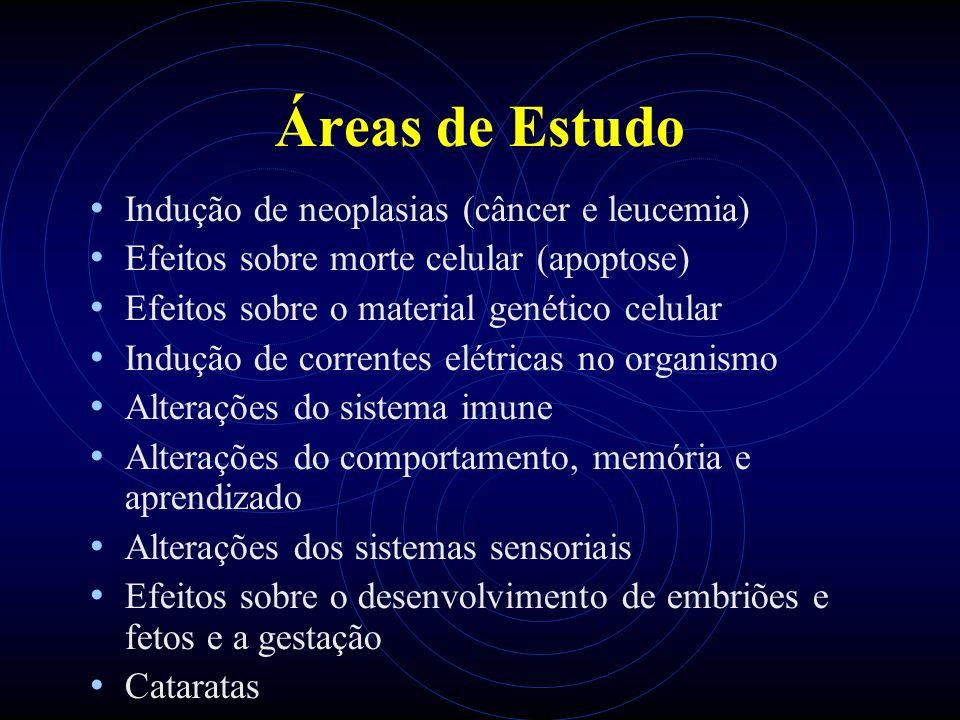 Áreas de Estudo Indução de neoplasias (câncer e leucemia) Efeitos sobre morte celular (apoptose) Efeitos sobre o material genético celular Indução de