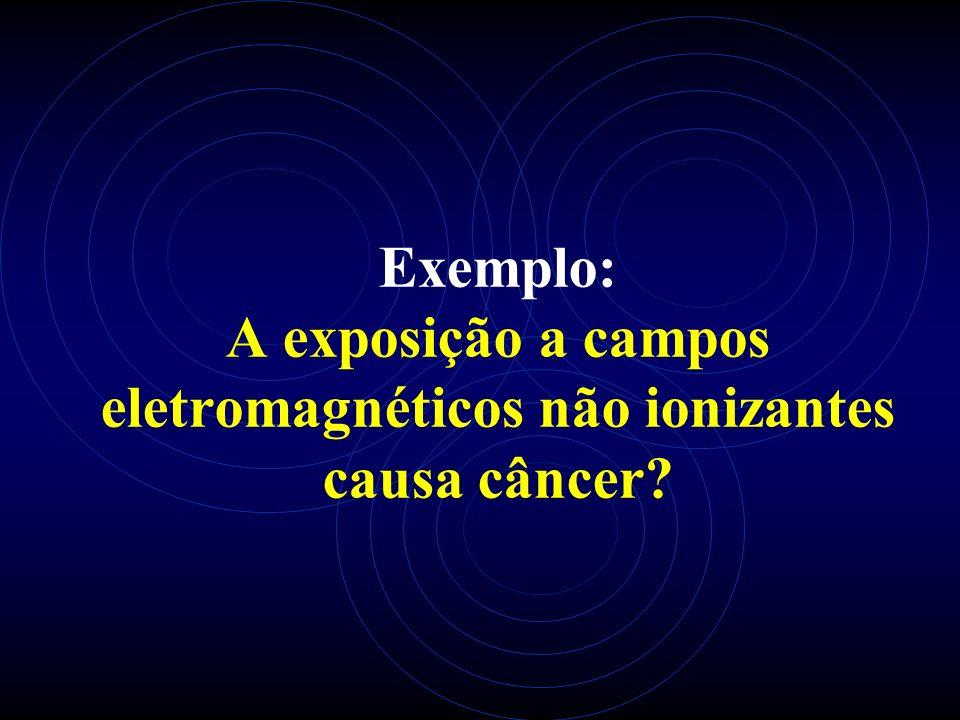 Exemplo: A exposição a campos eletromagnéticos não ionizantes causa câncer