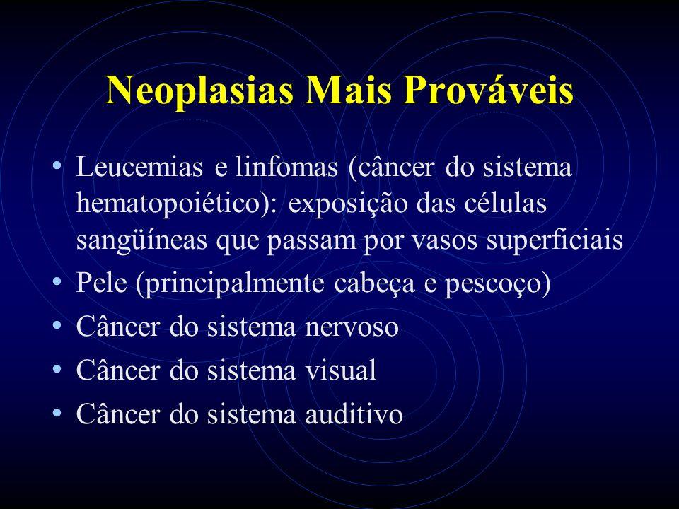 Neoplasias Mais Prováveis Leucemias e linfomas (câncer do sistema hematopoiético): exposição das células sangüíneas que passam por vasos superficiais Pele (principalmente cabeça e pescoço) Câncer do sistema nervoso Câncer do sistema visual Câncer do sistema auditivo