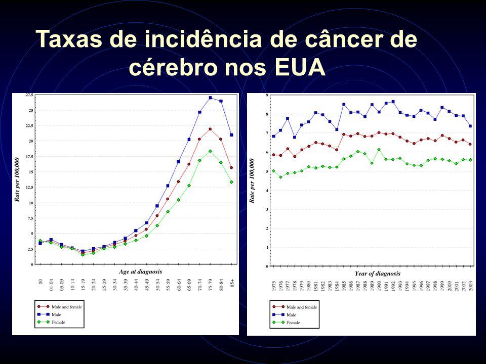 Taxas de incidência de câncer de cérebro nos EUA