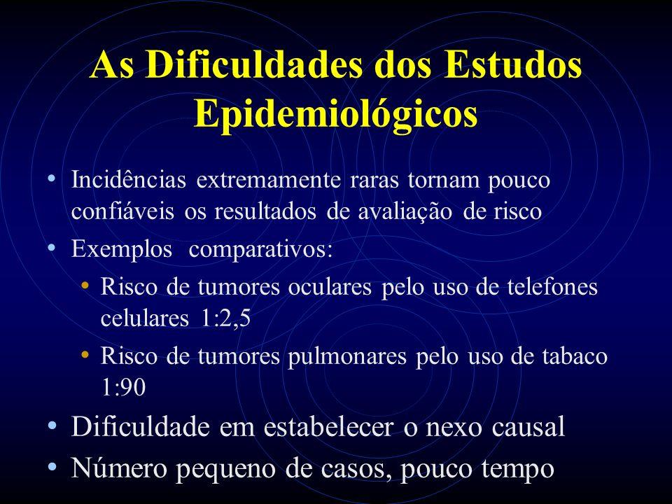 As Dificuldades dos Estudos Epidemiológicos Incidências extremamente raras tornam pouco confiáveis os resultados de avaliação de risco Exemplos compar