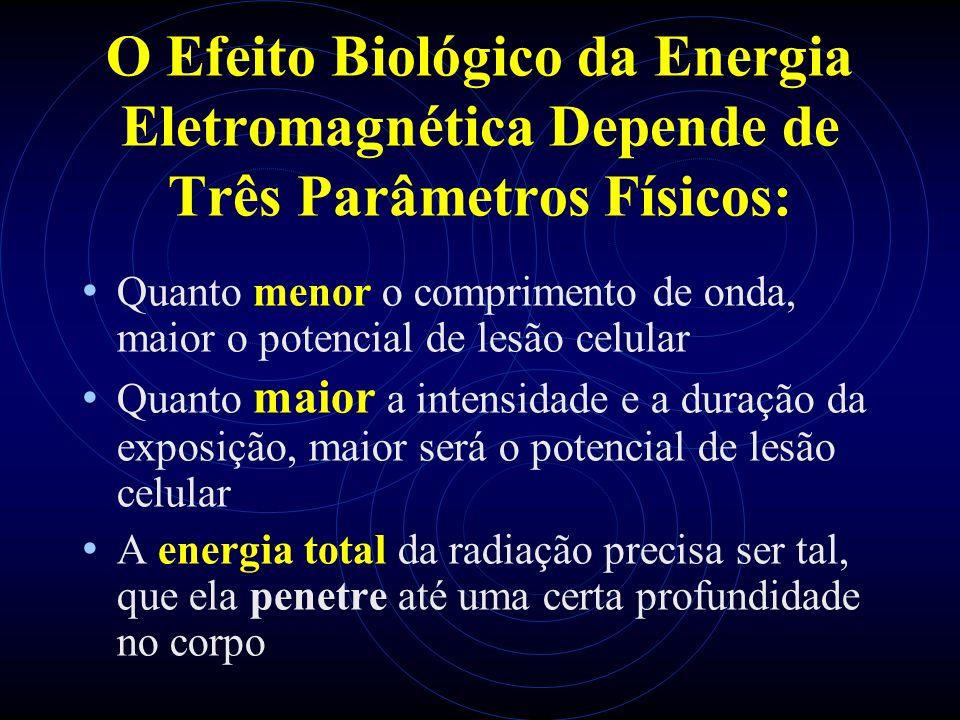 O Efeito Biológico da Energia Eletromagnética Depende de Três Parâmetros Físicos: Quanto menor o comprimento de onda, maior o potencial de lesão celular Quanto maior a intensidade e a duração da exposição, maior será o potencial de lesão celular A energia total da radiação precisa ser tal, que ela penetre até uma certa profundidade no corpo