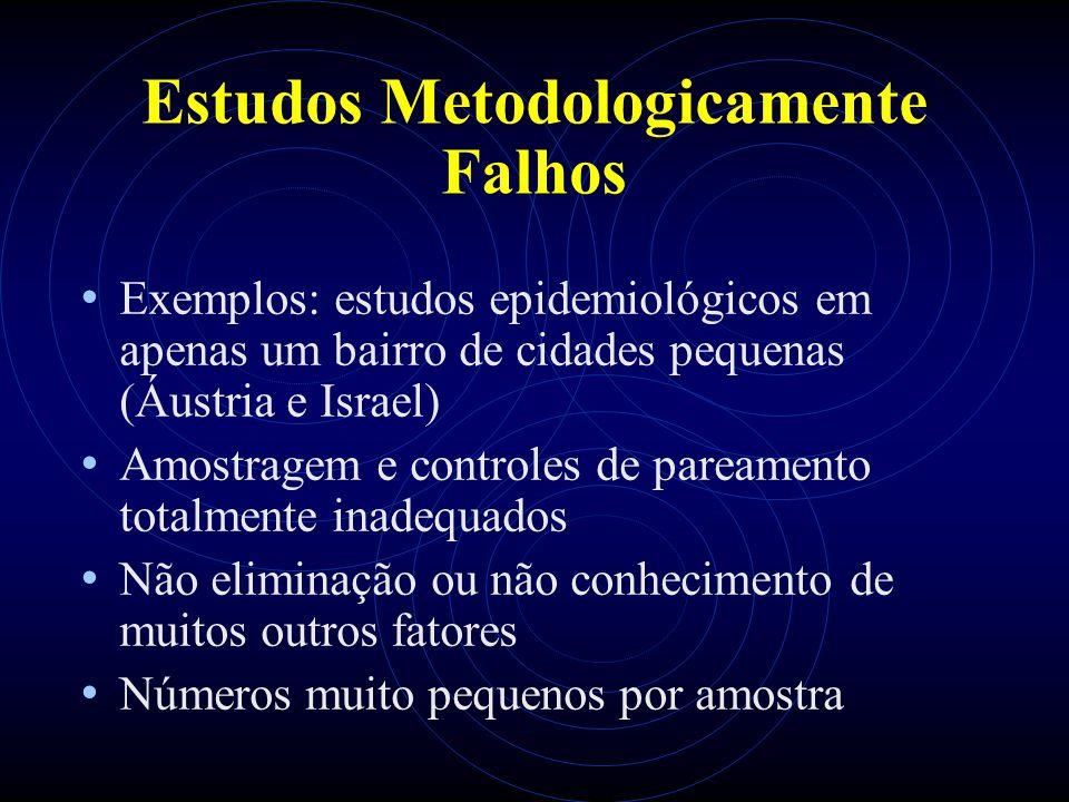 Estudos Metodologicamente Falhos Exemplos: estudos epidemiológicos em apenas um bairro de cidades pequenas (Áustria e Israel) Amostragem e controles d
