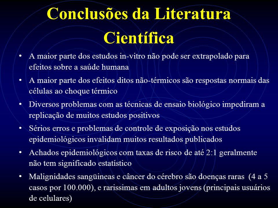 Conclusões da Literatura Científica A maior parte dos estudos in-vitro não pode ser extrapolado para efeitos sobre a saúde humana A maior parte dos ef