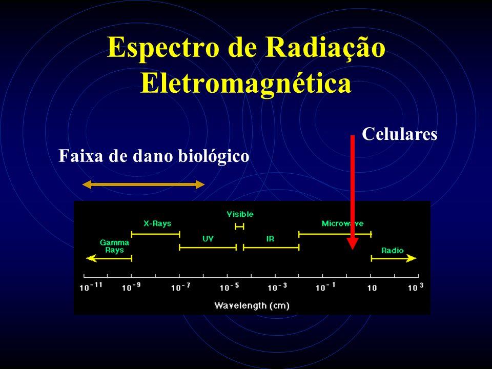 Tipos de Interação Ionizantes: sua alta energia ioniza (ou seja, arranca elétrons dos átomos, produzindo íons), quebram moléculas, causam danos celulares, gerando substâncias tóxicas no corpo Não Ionizantes: Têm energia suficiente apenas para agitar os átomos (efeito dielétrico), gerando calor.