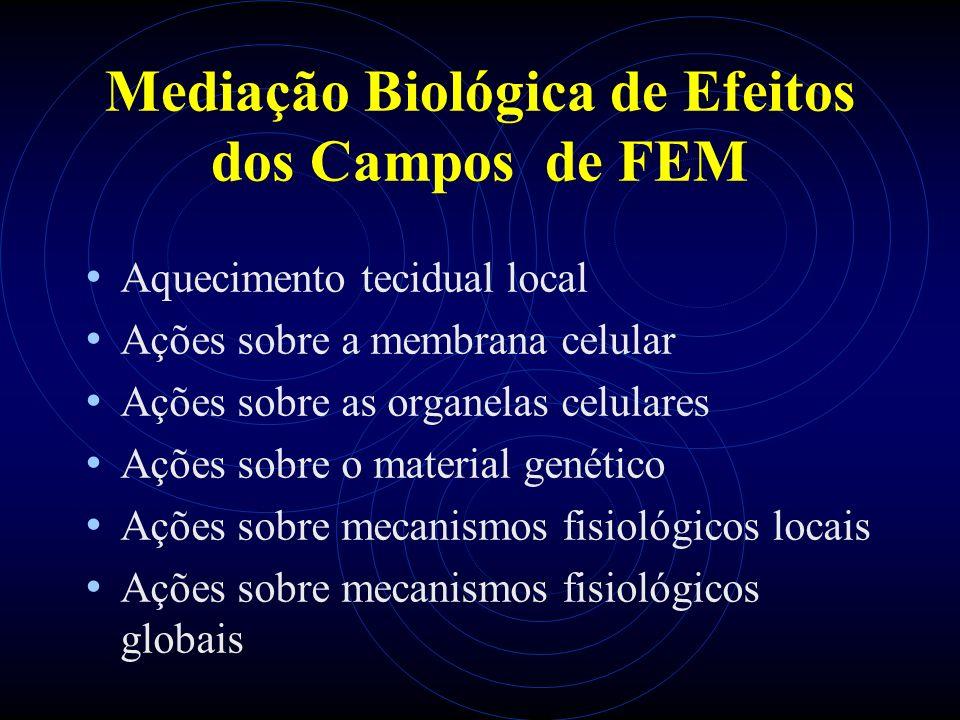 Mediação Biológica de Efeitos dos Campos de FEM Aquecimento tecidual local Ações sobre a membrana celular Ações sobre as organelas celulares Ações sobre o material genético Ações sobre mecanismos fisiológicos locais Ações sobre mecanismos fisiológicos globais