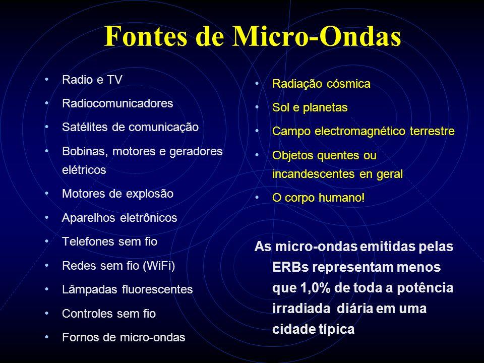 Fontes de Micro-Ondas Radio e TV Radiocomunicadores Satélites de comunicação Bobinas, motores e geradores elétricos Motores de explosão Aparelhos elet