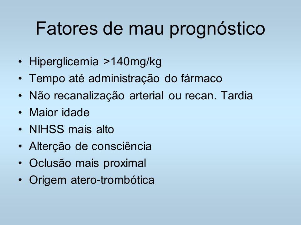 Fatores de mau prognóstico Hiperglicemia >140mg/kg Tempo até administração do fármaco Não recanalização arterial ou recan.