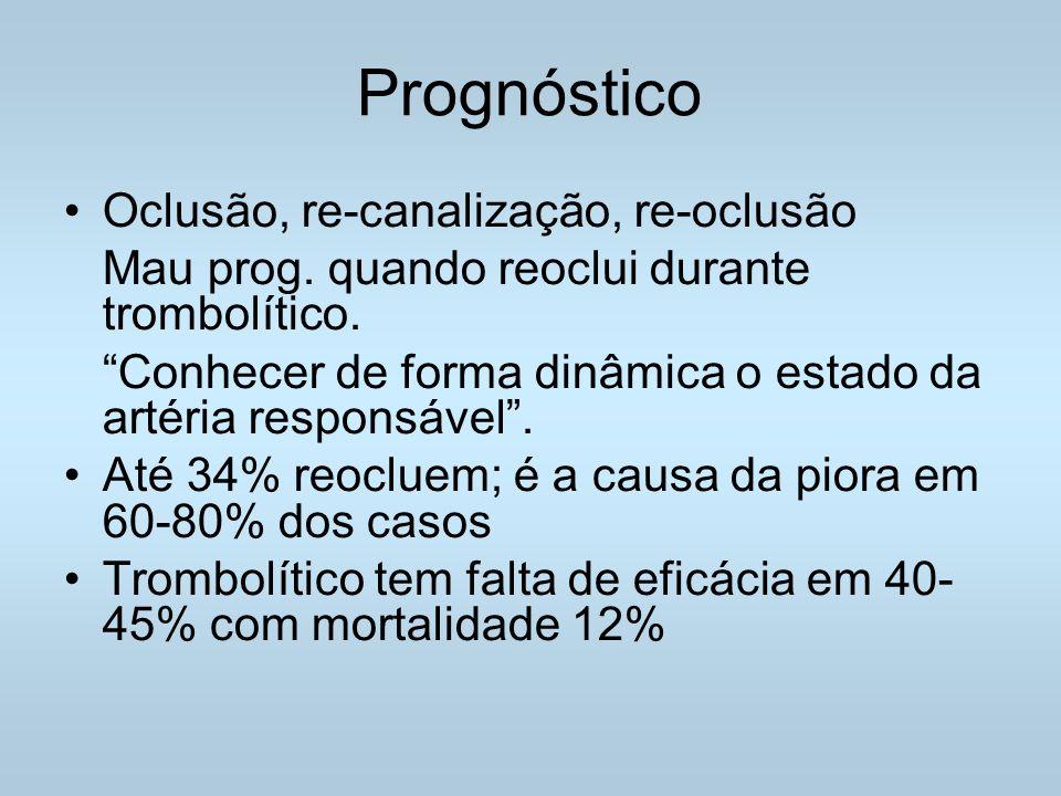 Prognóstico Oclusão, re-canalização, re-oclusão Mau prog.