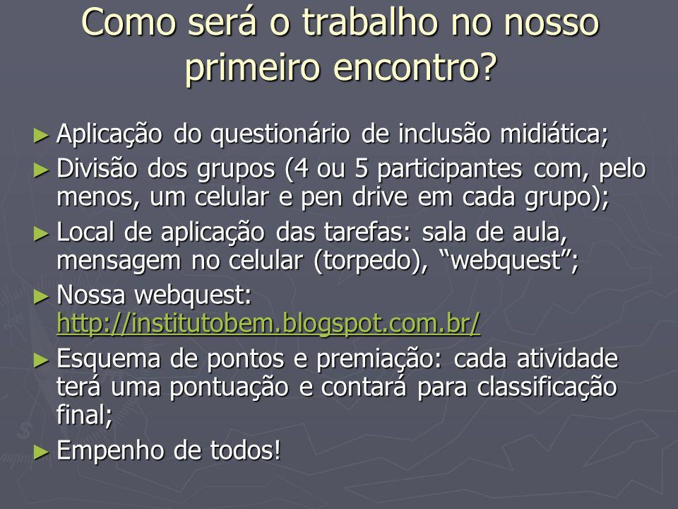 Aplicação do questionário de inclusão midiática; Aplicação do questionário de inclusão midiática; Divisão dos grupos (4 ou 5 participantes com, pelo m