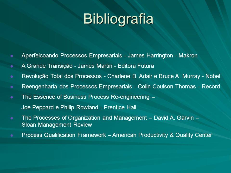 Bibliografia l Aperfeiçoando Processos Empresariais - James Harrington - Makron l A Grande Transição - James Martin - Editora Futura l Revolução Total dos Processos - Charlene B.