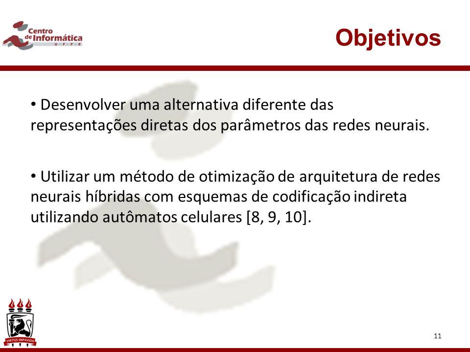 11 Objetivos Desenvolver uma alternativa diferente das representações diretas dos parâmetros das redes neurais.