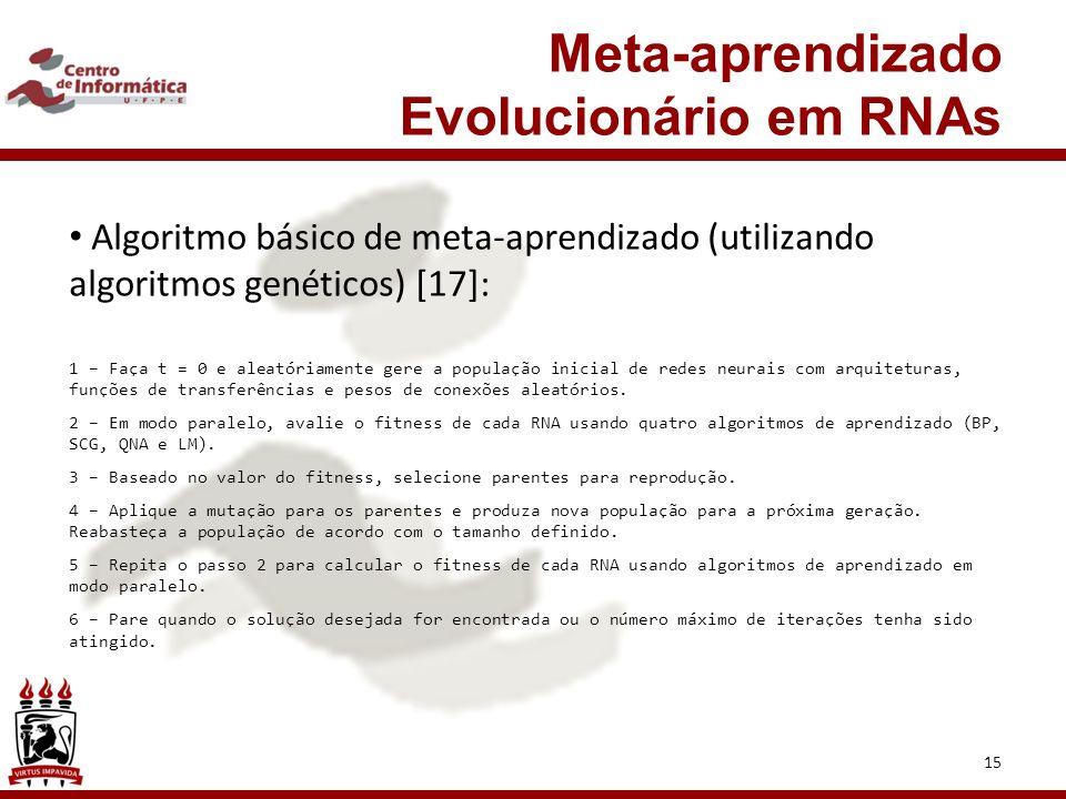 15 Meta-aprendizado Evolucionário em RNAs Algoritmo básico de meta-aprendizado (utilizando algoritmos genéticos) [17]: 1 – Faça t = 0 e aleatóriamente gere a população inicial de redes neurais com arquiteturas, funções de transferências e pesos de conexões aleatórios.